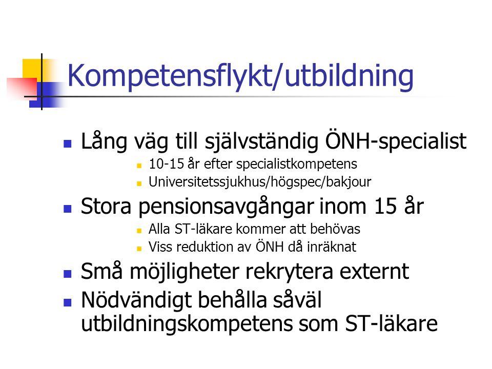 Kompetensflykt/utbildning Lång väg till självständig ÖNH-specialist 10-15 år efter specialistkompetens Universitetssjukhus/högspec/bakjour Stora pensionsavgångar inom 15 år Alla ST-läkare kommer att behövas Viss reduktion av ÖNH då inräknat Små möjligheter rekrytera externt Nödvändigt behålla såväl utbildningskompetens som ST-läkare