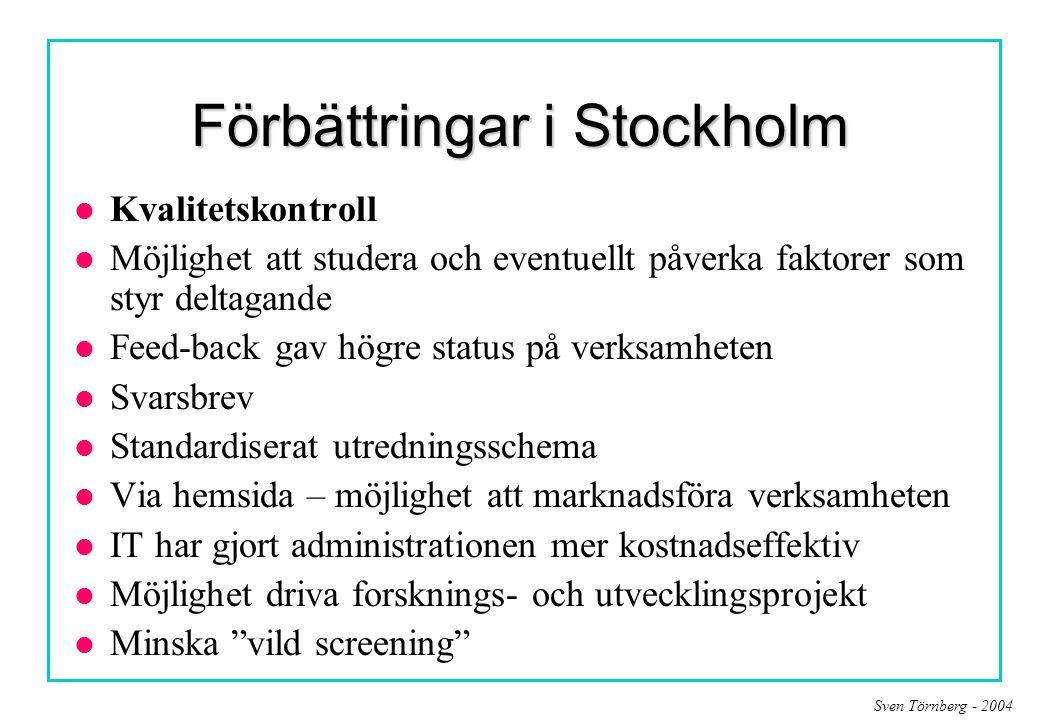 Förbättringar i Stockholm l Kvalitetskontroll l Möjlighet att studera och eventuellt påverka faktorer som styr deltagande l Feed-back gav högre status