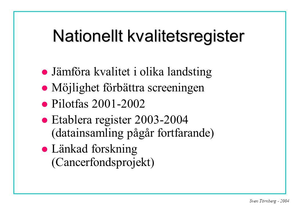 Sven Törnberg - 2004 Nationellt kvalitetsregister l Jämföra kvalitet i olika landsting l Möjlighet förbättra screeningen l Pilotfas 2001-2002 l Etable