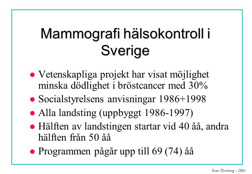 Sven Törnberg - 2004 Mammografi hälsokontroll i Sverige l Vetenskapliga projekt har visat möjlighet minska dödlighet i bröstcancer med 30% l Socialsty