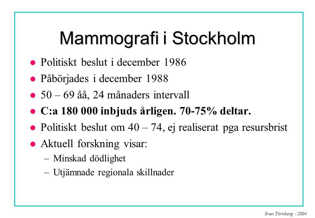 Sven Törnberg - 2004 Mammografi i Stockholm l Politiskt beslut i december 1986 l Påbörjades i december 1988 l 50 – 69 åå, 24 månaders intervall l C:a