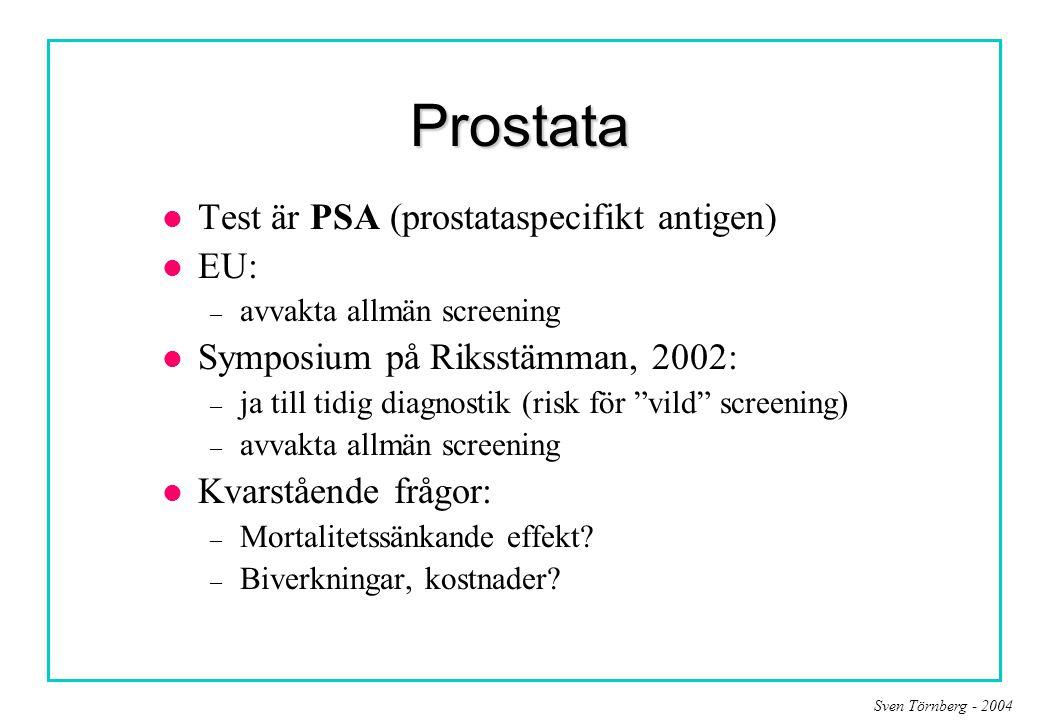 Sven Törnberg - 2004 Prostata l Test är PSA (prostataspecifikt antigen) l EU: – avvakta allmän screening l Symposium på Riksstämman, 2002: – ja till t