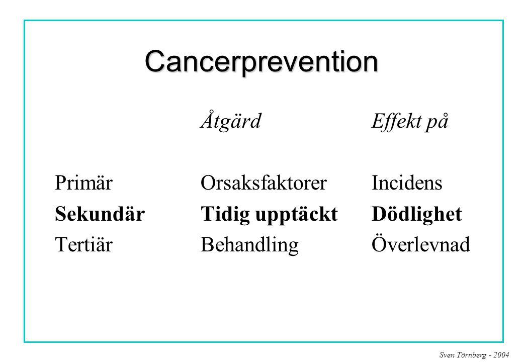 Sven Törnberg - 2004 Cancerprevention ÅtgärdEffekt på PrimärOrsaksfaktorerIncidens SekundärTidig upptäcktDödlighet TertiärBehandlingÖverlevnad