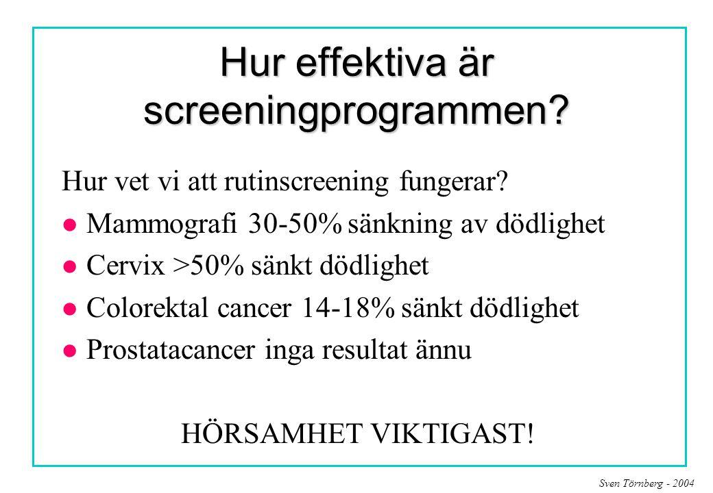 Sven Törnberg - 2004 Hur effektiva är screeningprogrammen? Hur vet vi att rutinscreening fungerar? l Mammografi 30-50% sänkning av dödlighet l Cervix
