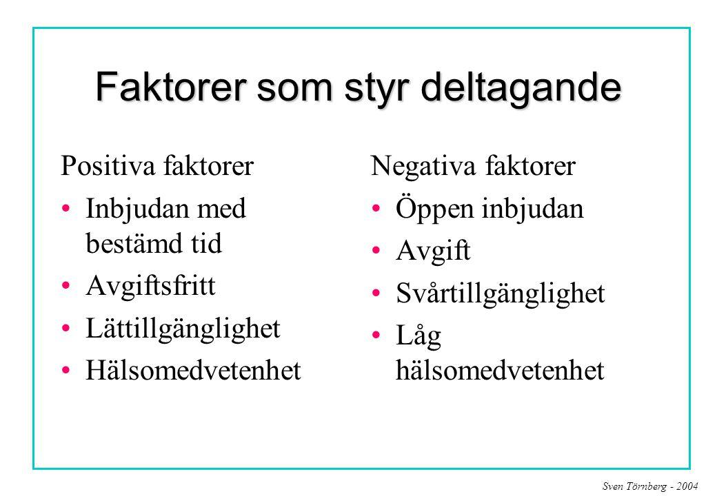 Sven Törnberg - 2004 Faktorer som styr deltagande Positiva faktorer Inbjudan med bestämd tid Avgiftsfritt Lättillgänglighet Hälsomedvetenhet Negativa