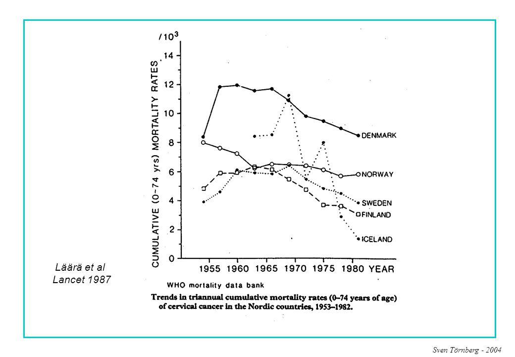 Sven Törnberg - 2004 Läärä et al Lancet 1987