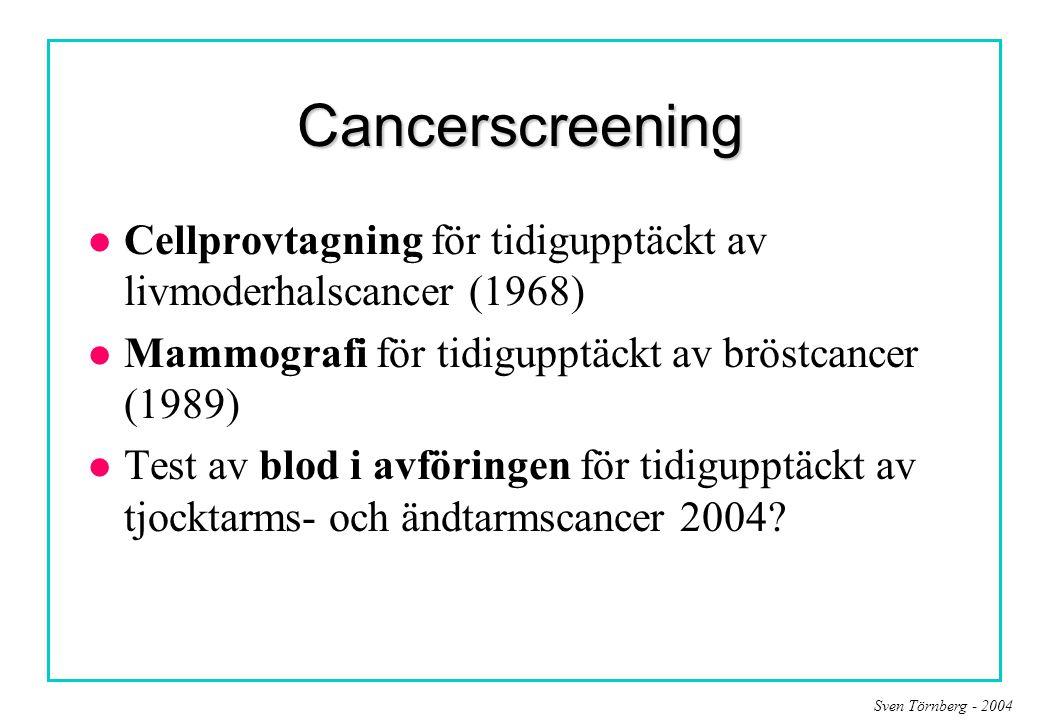 Cancerscreening l Cellprovtagning för tidigupptäckt av livmoderhalscancer (1968) l Mammografi för tidigupptäckt av bröstcancer (1989) l Test av blod i