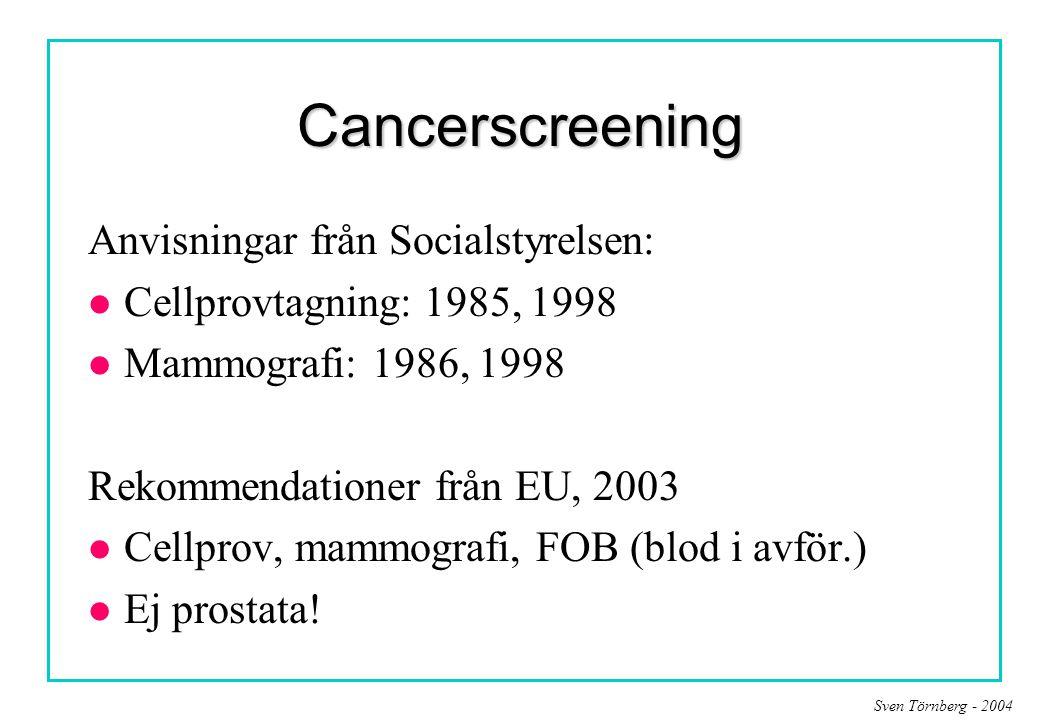 Sven Törnberg - 2004 Cancerscreening Anvisningar från Socialstyrelsen: l Cellprovtagning: 1985, 1998 l Mammografi: 1986, 1998 Rekommendationer från EU