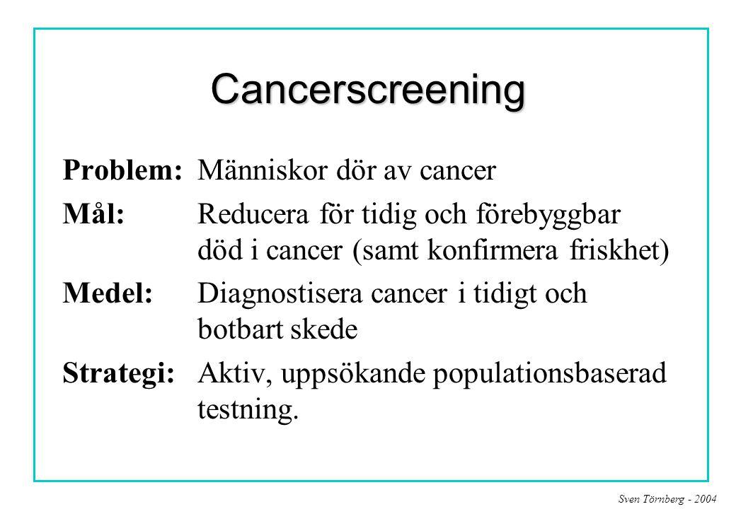 Sven Törnberg - 2004 Cancerscreening Problem: Människor dör av cancer Mål: Reducera för tidig och förebyggbar död i cancer (samt konfirmera friskhet)