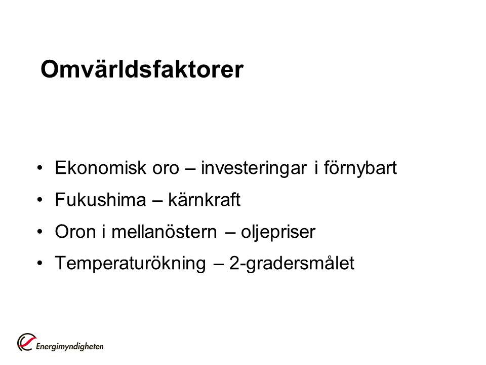 Ramarna för svensk klimat- och energipolitik sätts idag inom EU