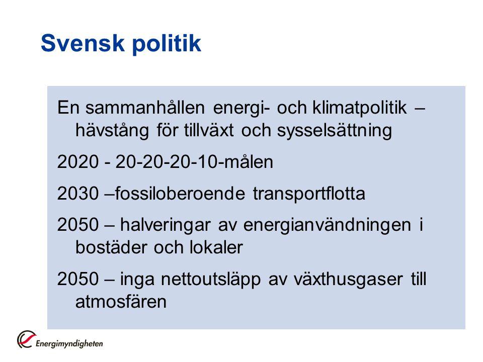 Svensk politik En sammanhållen energi- och klimatpolitik – hävstång för tillväxt och sysselsättning 2020 - 20-20-20-10-målen 2030 –fossiloberoende transportflotta 2050 – halveringar av energianvändningen i bostäder och lokaler 2050 – inga nettoutsläpp av växthusgaser till atmosfären