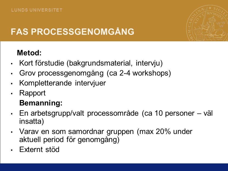 19 L U N D S U N I V E R S I T E T FAS PROCESSGENOMGÅNG Metod: Kort förstudie (bakgrundsmaterial, intervju) Grov processgenomgång (ca 2-4 workshops) K