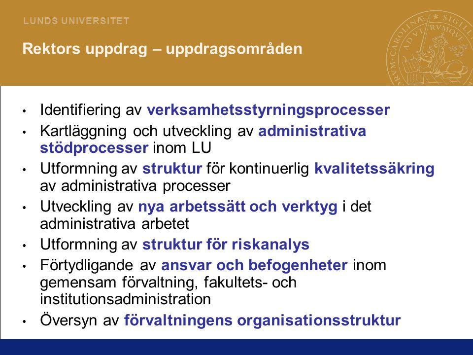 3 L U N D S U N I V E R S I T E T Rektors uppdrag – uppdragsområden Identifiering av verksamhetsstyrningsprocesser Kartläggning och utveckling av admi