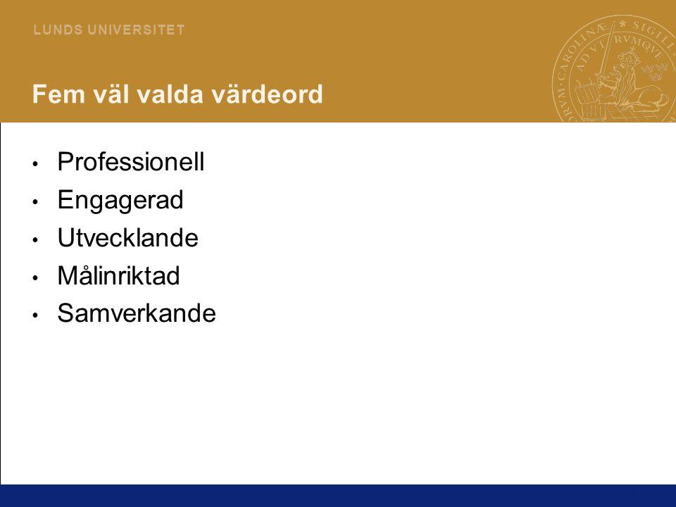 4 L U N D S U N I V E R S I T E T Fem väl valda värdeord Professionell Engagerad Utvecklande Målinriktad Samverkande