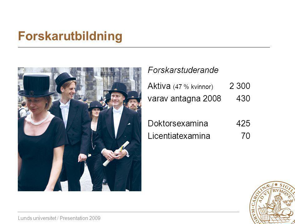 Lunds universitet / Presentation 2009 Forskarutbildning Forskarstuderande Aktiva (47 % kvinnor) 2 300 varav antagna 2008430 Doktorsexamina425 Licentiatexamina70