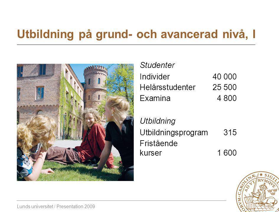 Lunds universitet / Presentation 2009 Utbildning på grund- och avancerad nivå, I Studenter Individer40 000 Helårsstudenter25 500 Examina4 800 Utbildning Utbildningsprogram 315 Fristående kurser 1 600