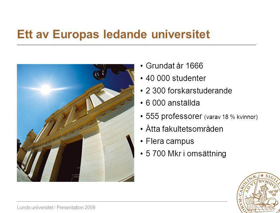 Lunds universitet / Presentation 2009 Ett av Europas ledande universitet Grundat år 1666 40 000 studenter 2 300 forskarstuderande 6 000 anställda 555 professorer (varav 18 % kvinnor) Åtta fakultetsområden Flera campus 5 700 Mkr i omsättning