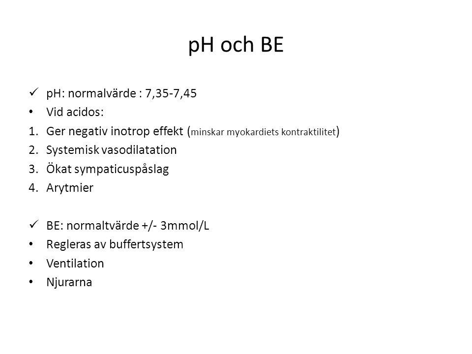 pH och BE pH: normalvärde : 7,35-7,45 Vid acidos: 1.Ger negativ inotrop effekt ( minskar myokardiets kontraktilitet ) 2.Systemisk vasodilatation 3.Ökat sympaticuspåslag 4.Arytmier BE: normaltvärde +/- 3mmol/L Regleras av buffertsystem Ventilation Njurarna