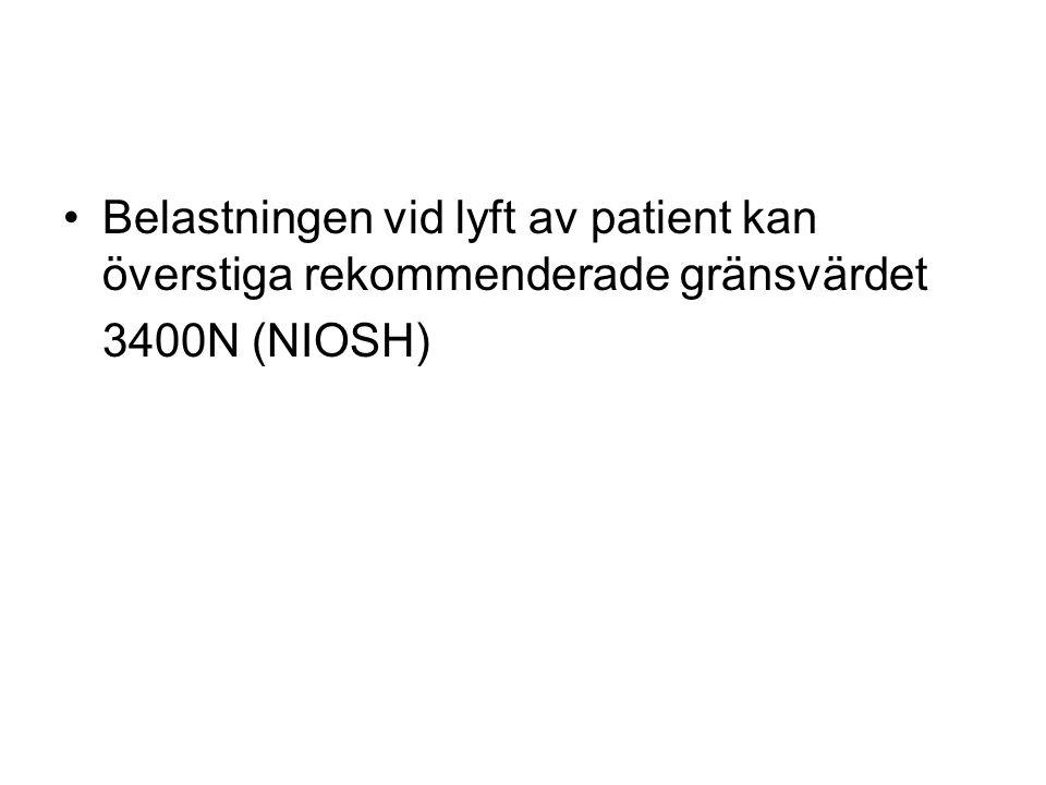 Belastningen vid lyft av patient kan överstiga rekommenderade gränsvärdet 3400N (NIOSH)