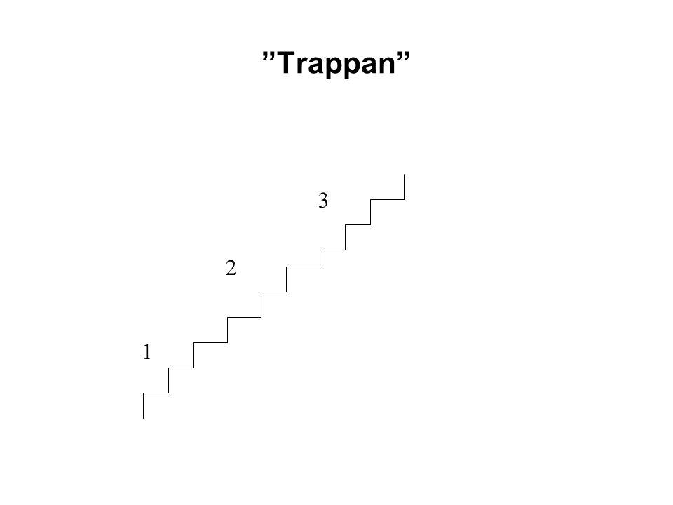 """Trappan"" 1 2 3"