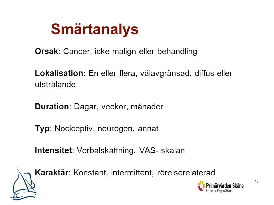 10 Smärtanalys Orsak: Cancer, icke malign eller behandling Lokalisation: En eller flera, välavgränsad, diffus eller utstrålande Duration: Dagar, vecko