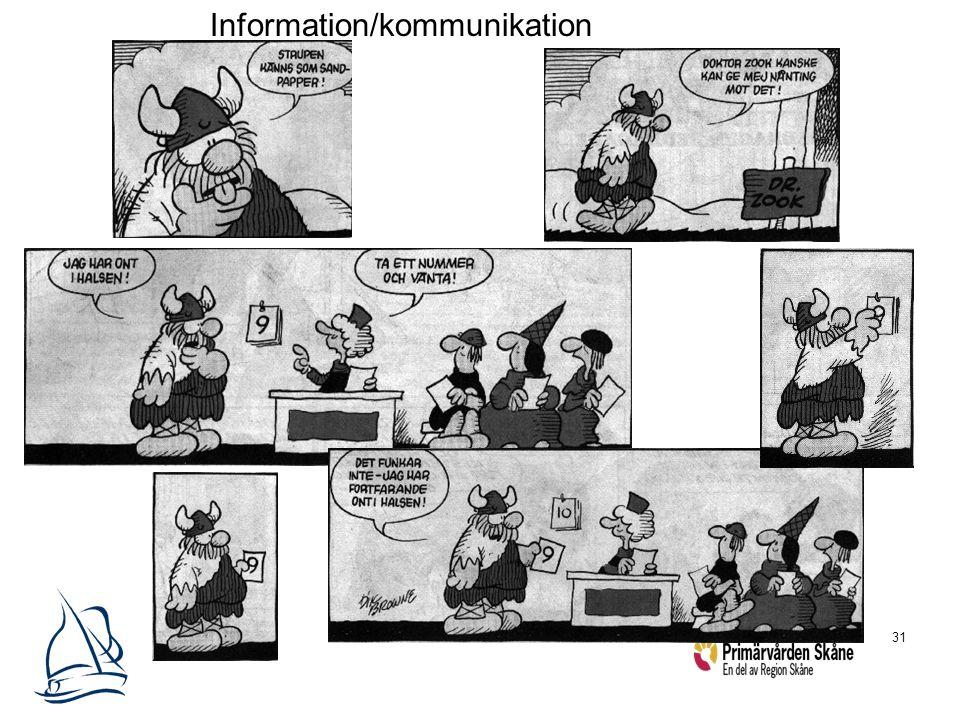 31 Information/kommunikation