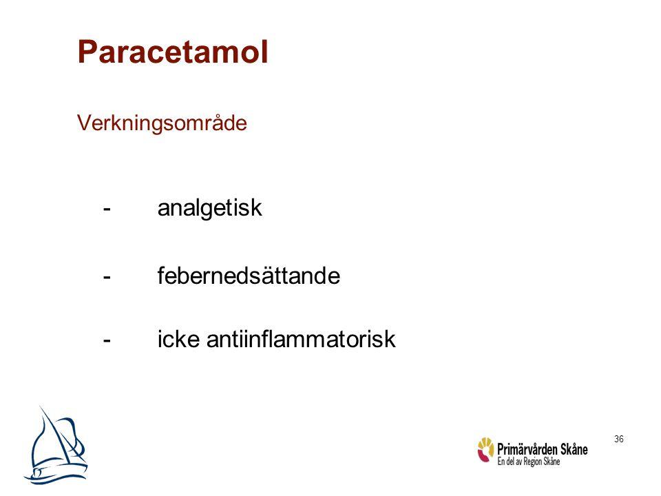 36 Paracetamol Verkningsområde - analgetisk - febernedsättande - icke antiinflammatorisk