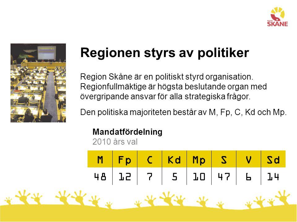  Hälso- och sjukvård  Tandvård  Kultur och festivaler  Skånes kontakter med omvärlden  Hjälp till företag  Skånetrafiken Region Skånes uppdrag