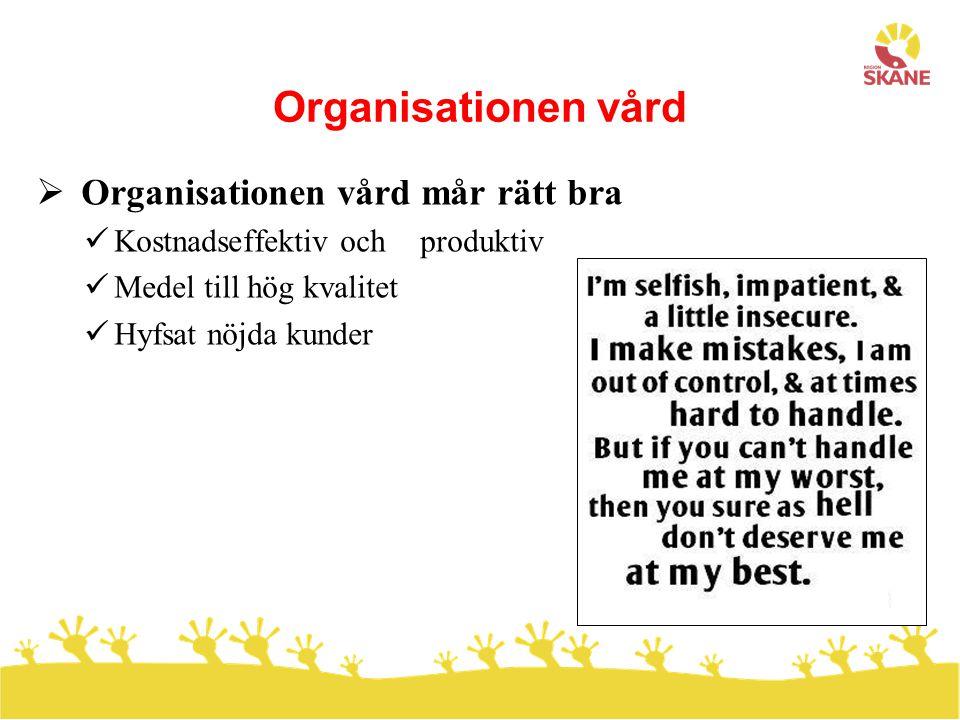 Index vårdkostnad, Öppna jämförelser,2012 Låg vårdkostnad per invånare +600 mkr jfr Östergötland