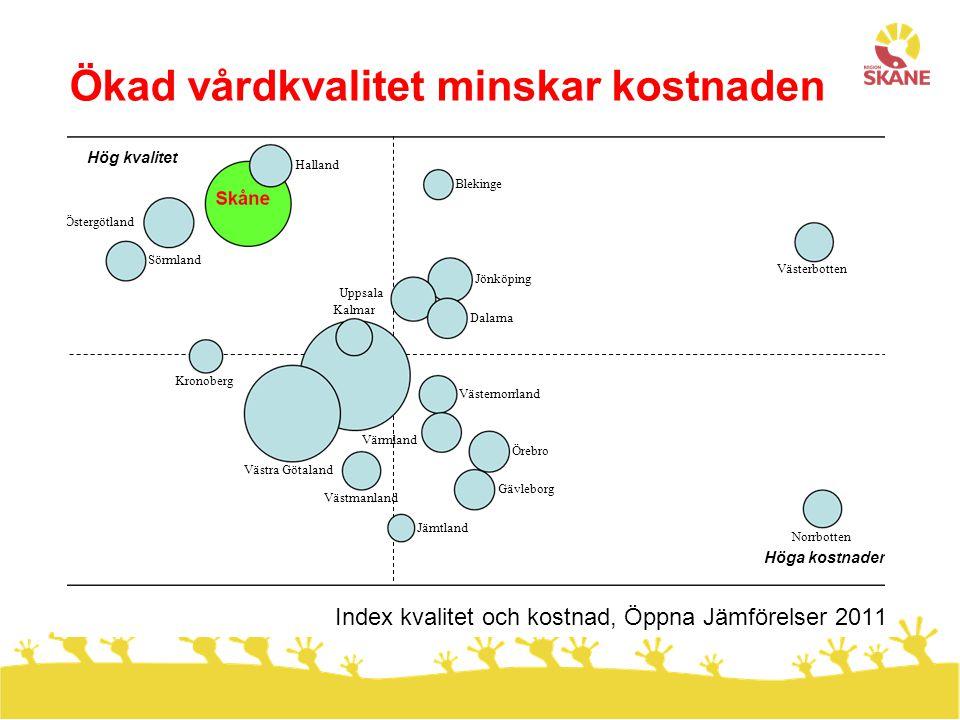 Index patienterfarenhet, Öppna jämförelser 2012 Medelnöjda patienter i specialist- och primärvård