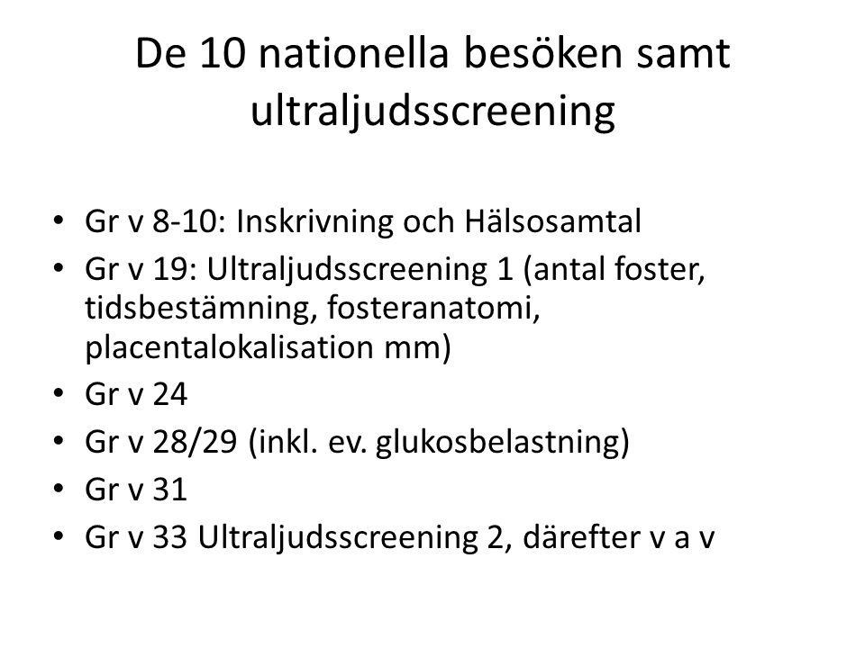 De 10 nationella besöken samt ultraljudsscreening Gr v 8-10: Inskrivning och Hälsosamtal Gr v 19: Ultraljudsscreening 1 (antal foster, tidsbestämning,