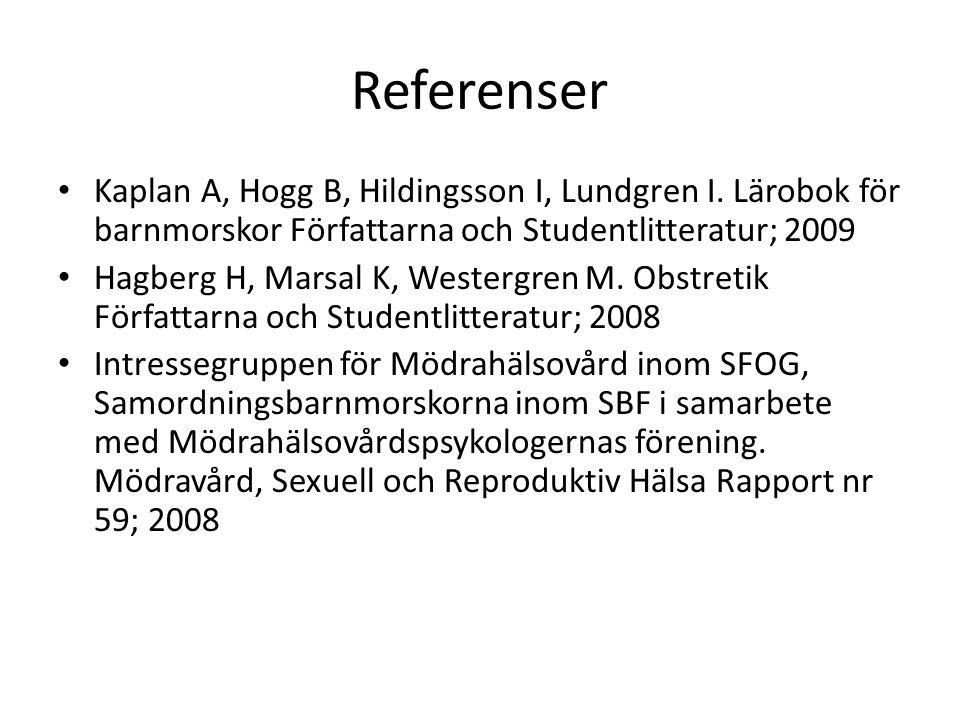 Referenser Kaplan A, Hogg B, Hildingsson I, Lundgren I. Lärobok för barnmorskor Författarna och Studentlitteratur; 2009 Hagberg H, Marsal K, Westergre