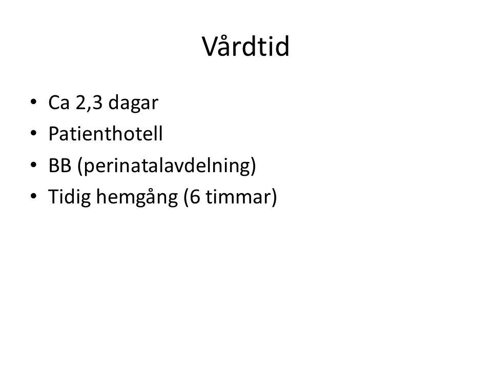 Vårdtid Ca 2,3 dagar Patienthotell BB (perinatalavdelning) Tidig hemgång (6 timmar)