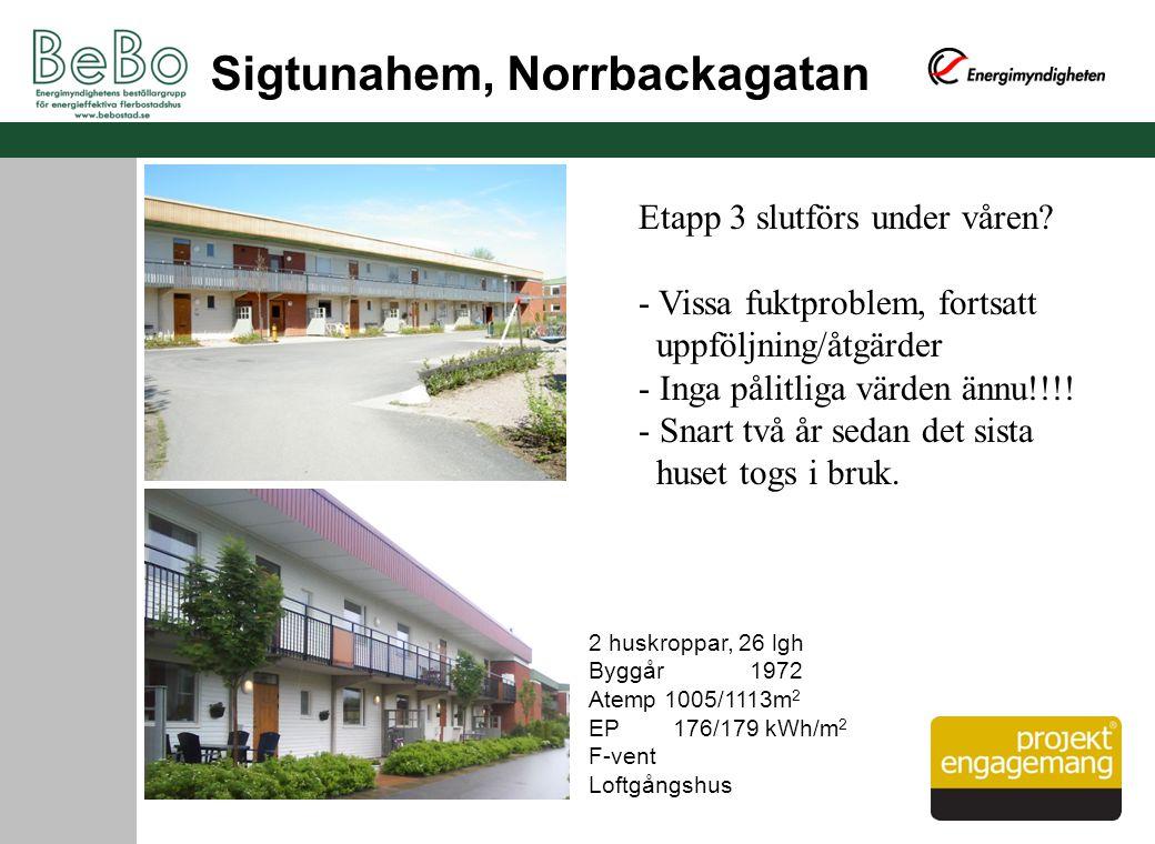 Sigtunahem, Norrbackagatan 2 huskroppar, 26 lgh Byggår 1972 Atemp 1005/1113m 2 EP 176/179 kWh/m 2 F-vent Loftgångshus Etapp 3 slutförs under våren? -