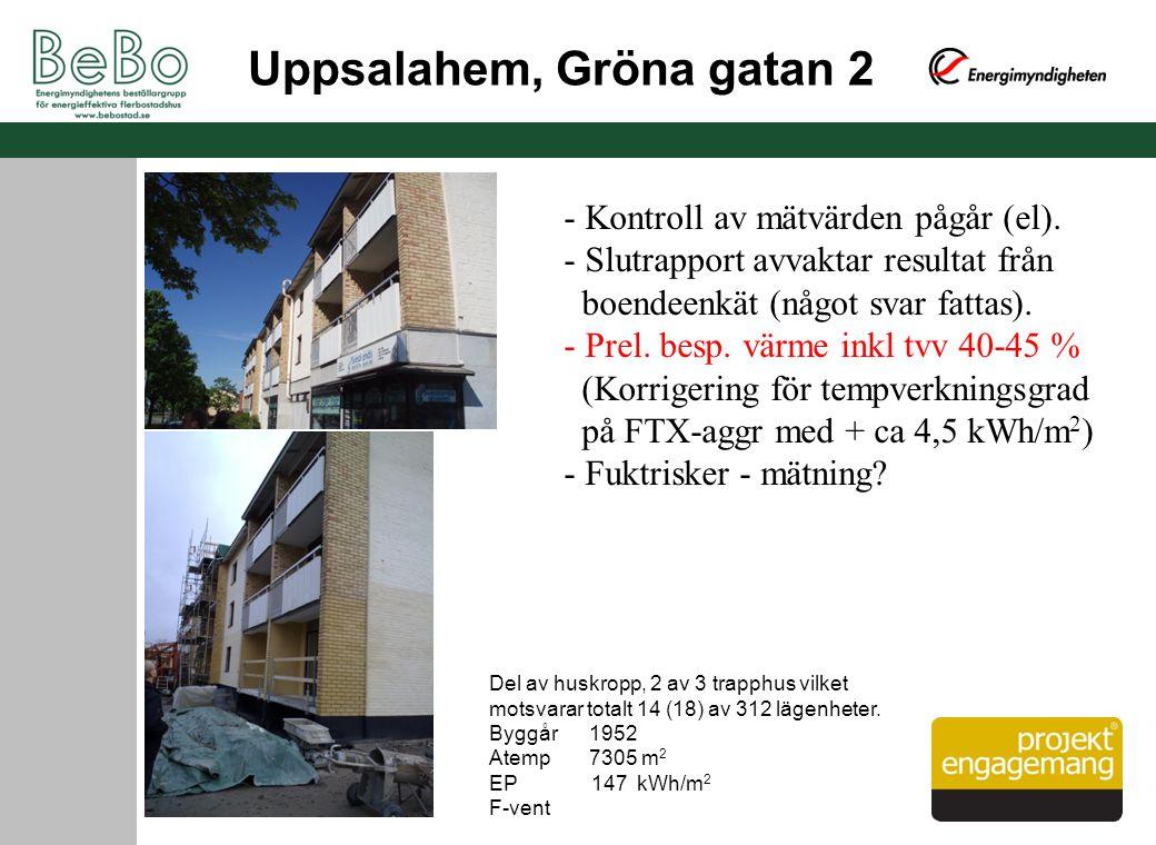 Uppsalahem, Gröna gatan 2 Del av huskropp, 2 av 3 trapphus vilket motsvarar totalt 14 (18) av 312 lägenheter. Byggår 1952 Atemp 7305 m 2 EP 147 kWh/m