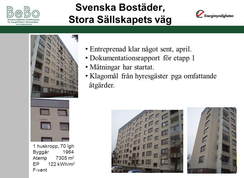 Svenska Bostäder, Stora Sällskapets väg 1 huskropp, 70 lgh Byggår 1964 Atemp 7305 m 2 EP 122 kWh/m 2 F-vent Entreprenad klar något sent, april. Dokume