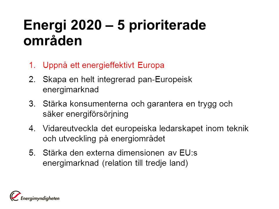 Energi 2020 – 5 prioriterade områden 1.Uppnå ett energieffektivt Europa 2.Skapa en helt integrerad pan-Europeisk energimarknad 3.Stärka konsumenterna