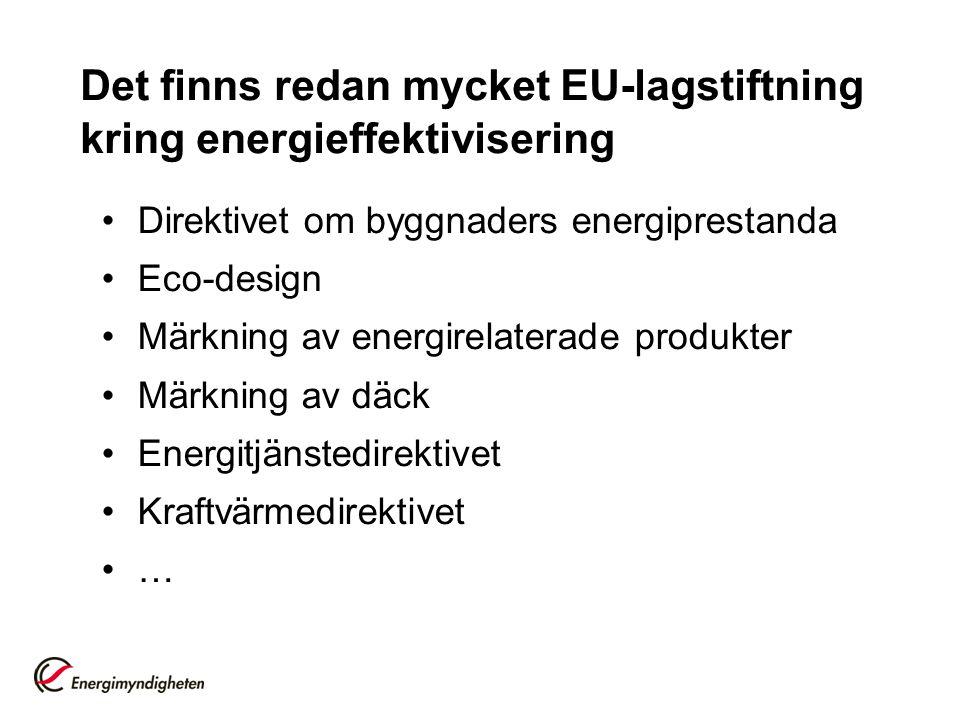 Direktivet om byggnaders energiprestanda Eco-design Märkning av energirelaterade produkter Märkning av däck Energitjänstedirektivet Kraftvärmedirektiv