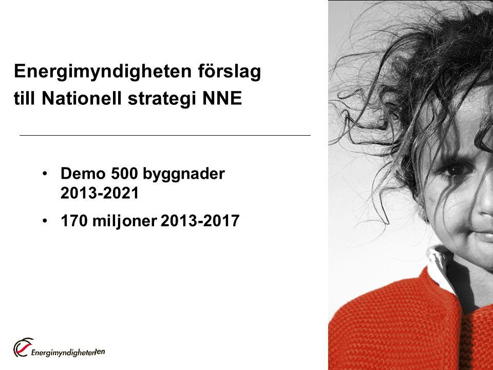 Energimyndigheten förslag till Nationell strategi NNE Demo 500 byggnader 2013-2021 170 miljoner 2013-2017