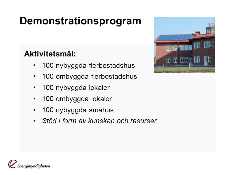 Demonstrationsprogram Aktivitetsmål: 100 nybyggda flerbostadshus 100 ombyggda flerbostadshus 100 nybyggda lokaler 100 ombyggda lokaler 100 nybyggda sm