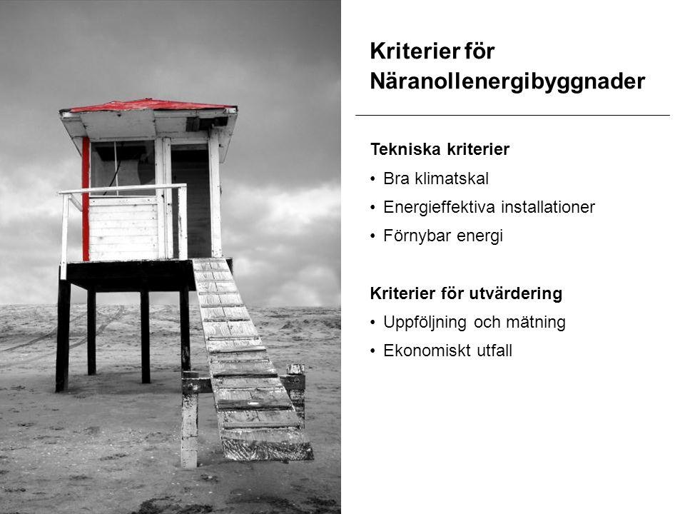 Tekniska kriterier Bra klimatskal Energieffektiva installationer Förnybar energi Kriterier för utvärdering Uppföljning och mätning Ekonomiskt utfall K