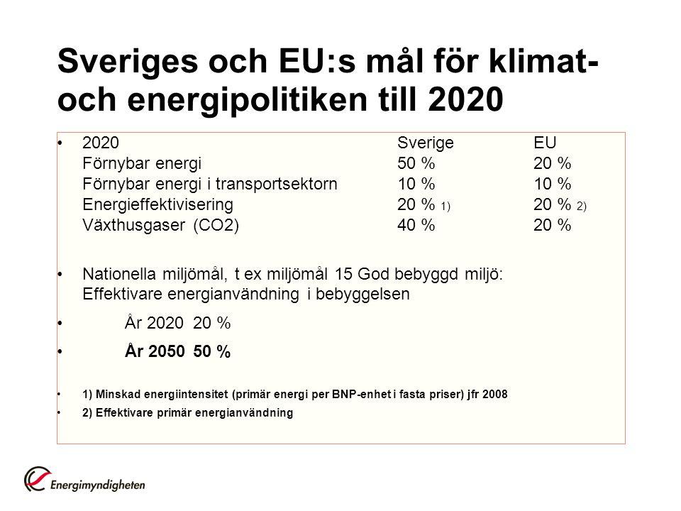 Sveriges och EU:s mål för klimat- och energipolitiken till 2020 2020Sverige EU Förnybar energi 50 % 20 % Förnybar energi i transportsektorn 10 % 10 %