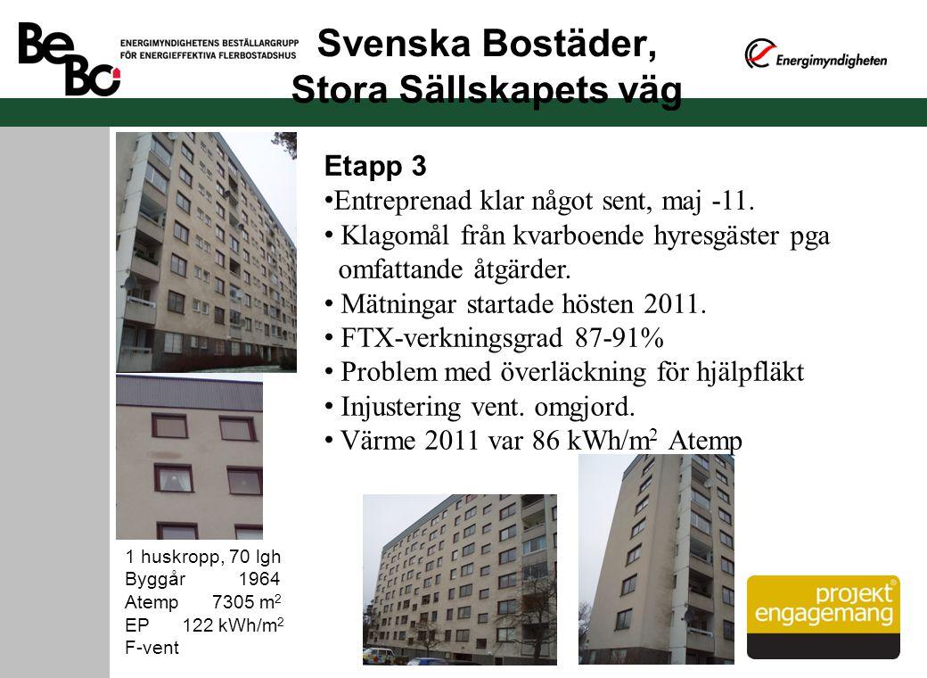 Svenska Bostäder, Stora Sällskapets väg 1 huskropp, 70 lgh Byggår 1964 Atemp 7305 m 2 EP 122 kWh/m 2 F-vent Etapp 3 Entreprenad klar något sent, maj -