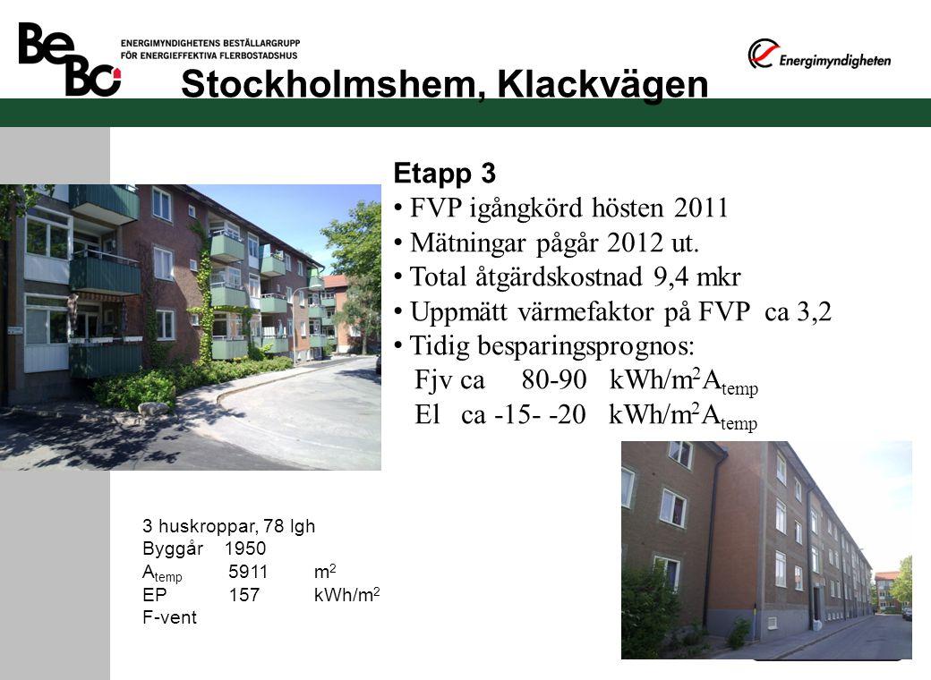 Stockholmshem, Klackvägen 3 huskroppar, 78 lgh Byggår 1950 A temp 5911m 2 EP 157kWh/m 2 F-vent Etapp 3 FVP igångkörd hösten 2011 Mätningar pågår 2012