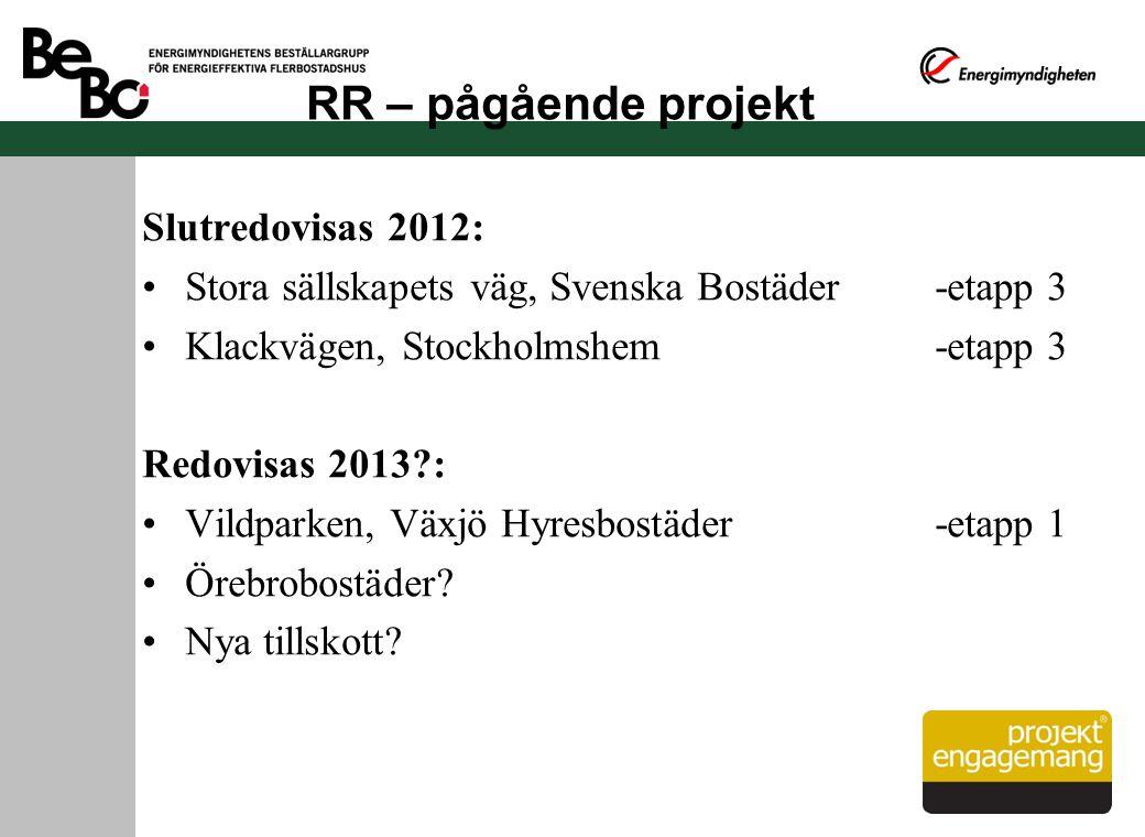 RR – pågående projekt Slutredovisas 2012: Stora sällskapets väg, Svenska Bostäder-etapp 3 Klackvägen, Stockholmshem-etapp 3 Redovisas 2013?: Vildparke