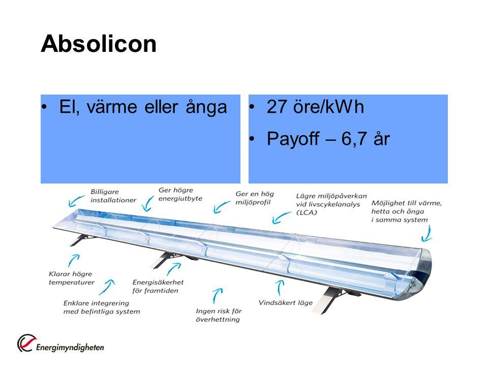 Absolicon El, värme eller ånga27 öre/kWh Payoff – 6,7 år