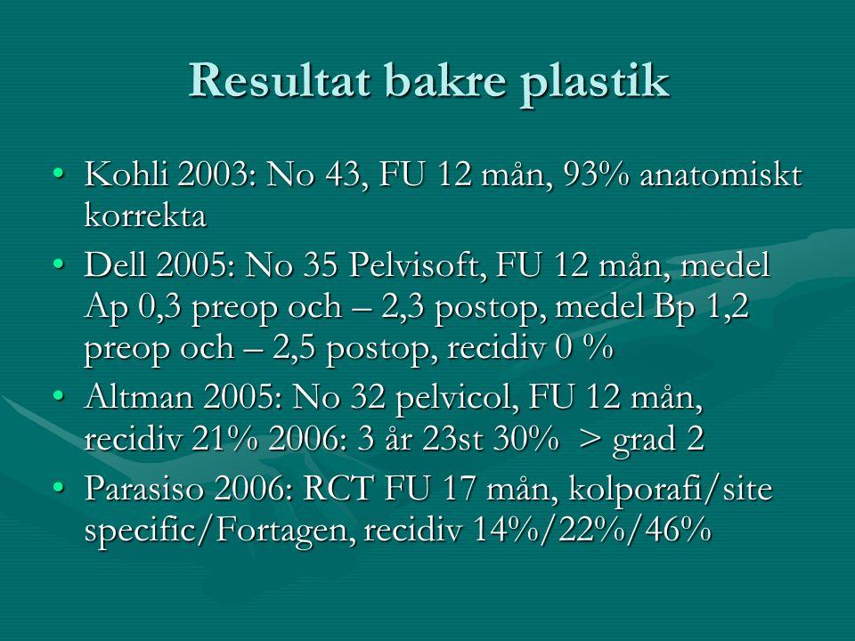 Resultat bakre plastik Kohli 2003: No 43, FU 12 mån, 93% anatomiskt korrektaKohli 2003: No 43, FU 12 mån, 93% anatomiskt korrekta Dell 2005: No 35 Pel