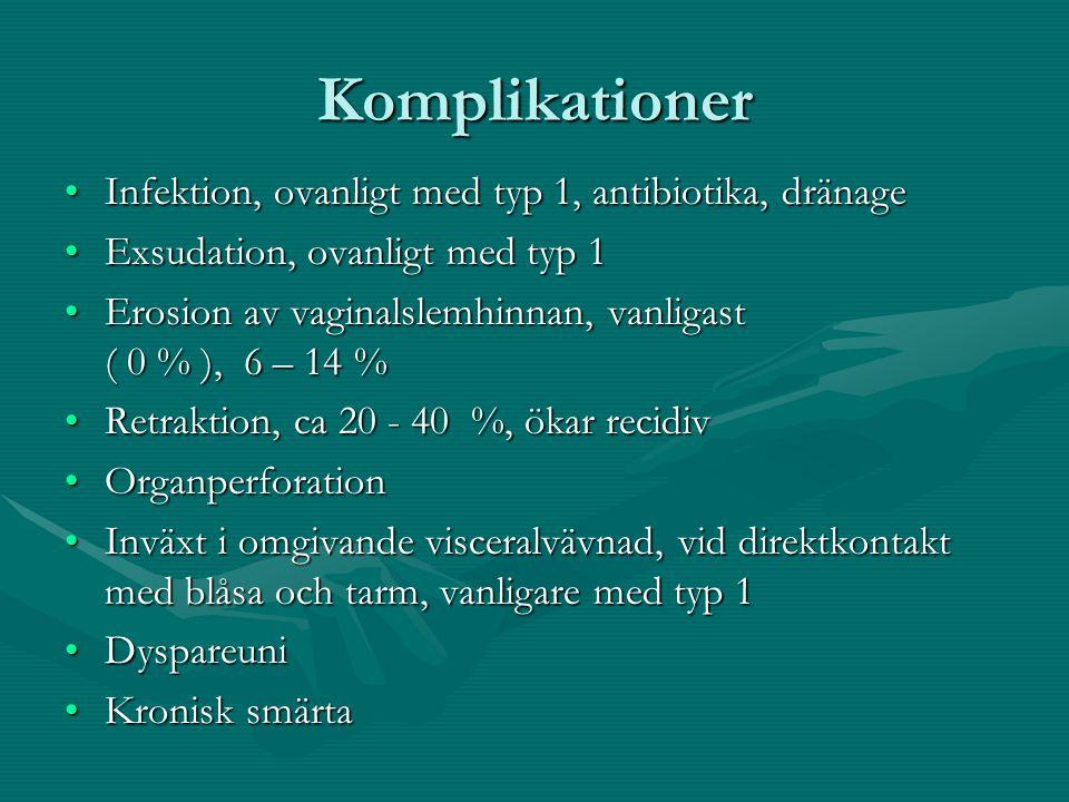 Komplikationer Infektion, ovanligt med typ 1, antibiotika, dränageInfektion, ovanligt med typ 1, antibiotika, dränage Exsudation, ovanligt med typ 1Ex