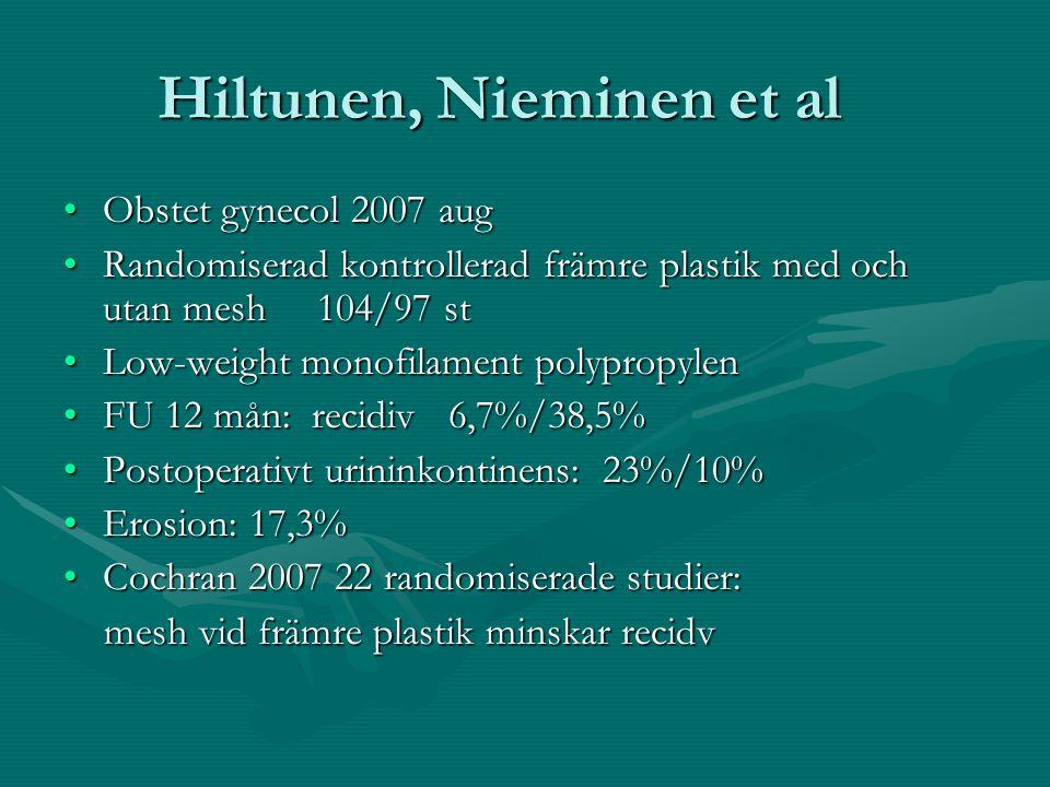 Hiltunen, Nieminen et al Obstet gynecol 2007 augObstet gynecol 2007 aug Randomiserad kontrollerad främre plastik med och utan mesh 104/97 stRandomiser