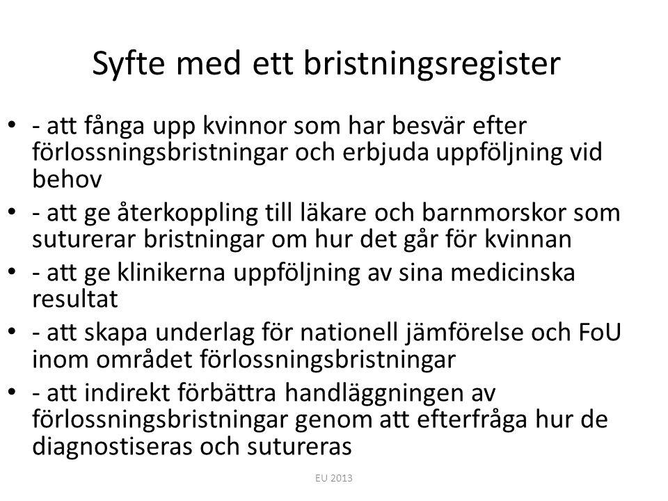 Syfte med ett bristningsregister - att fånga upp kvinnor som har besvär efter förlossningsbristningar och erbjuda uppföljning vid behov - att ge återkoppling till läkare och barnmorskor som suturerar bristningar om hur det går för kvinnan - att ge klinikerna uppföljning av sina medicinska resultat - att skapa underlag för nationell jämförelse och FoU inom området förlossningsbristningar - att indirekt förbättra handläggningen av förlossningsbristningar genom att efterfråga hur de diagnostiseras och sutureras EU 2013